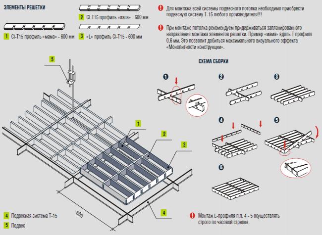 Схема монтажа потолка Грильято «Жалюзи»