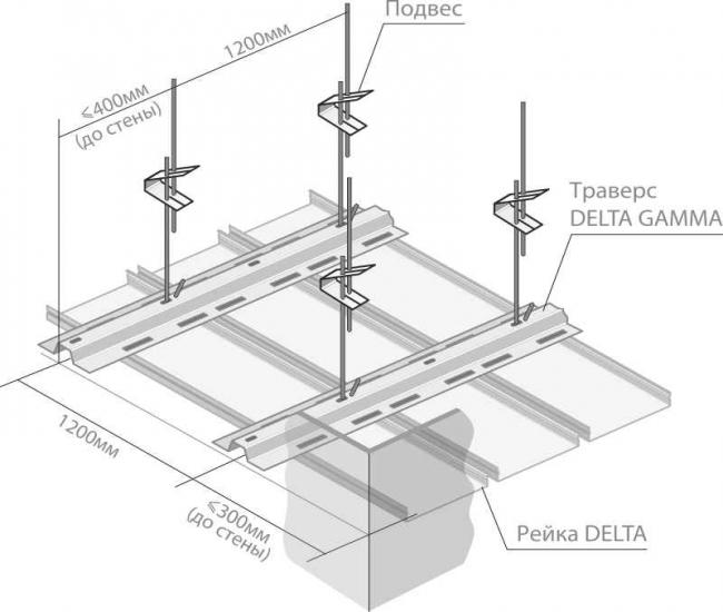 Монтаж реечного потолка открытого типа DELTA