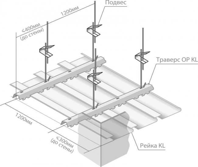 Монтаж реечного потолка закрытого типа KL