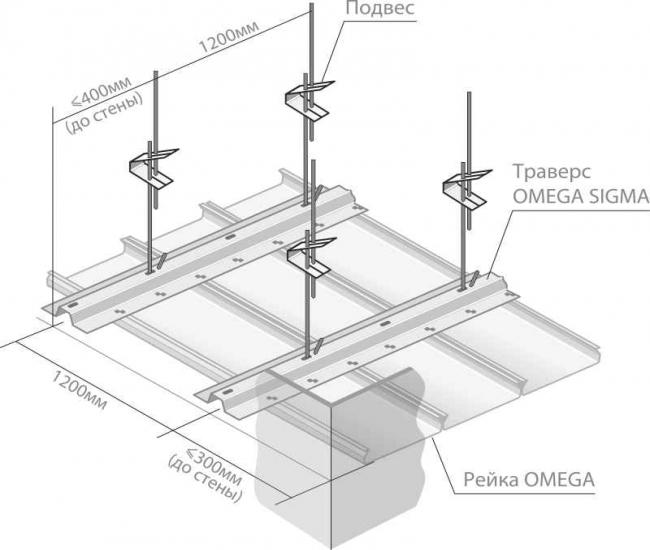 Монтаж реечного потолка бесщелевого дизайна OMEGA