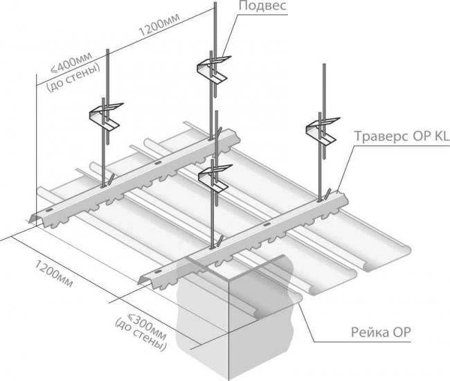 Монтаж реечного потолка открытого типа ОР