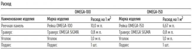 Расход реечного потолка OMEGA