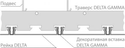Схема крепления реечного потолка открытого типа DELTA