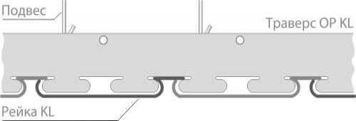 Схема крепления реечного потолка закрытого типа KL