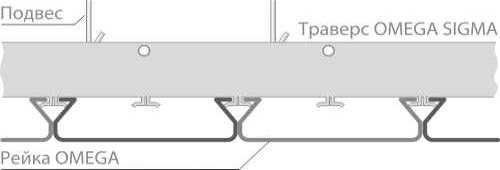 Схема крепления реечного потолка бесщелевого дизайна OMEGA