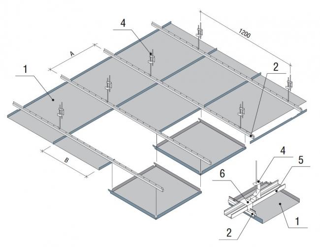 Схема монтажа кассетного потолка Албес с кромкой «AC»