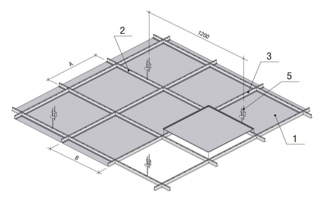 Схема монтажа кассетного потолка Албес с кромками «TEGULAR», «BOARD», «LINE»