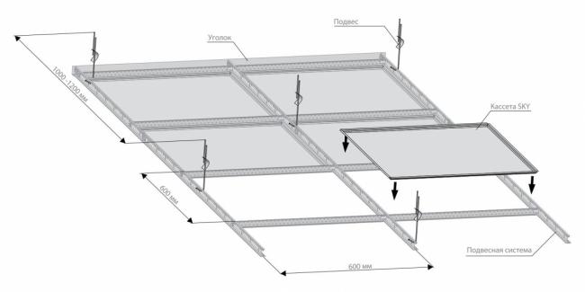 Схема монтажа кассетного потолка SKY ТY