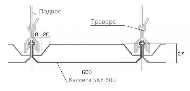 Схема крепления кассетного потолка SKY 600