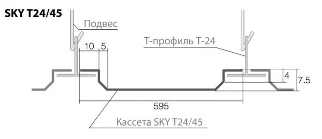 Виды кромок кассетного потолка SKY Т24