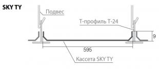Виды кромок кассетного потолка SKY ТY T24