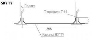 Виды кромок кассетного потолка SKY ТY T15