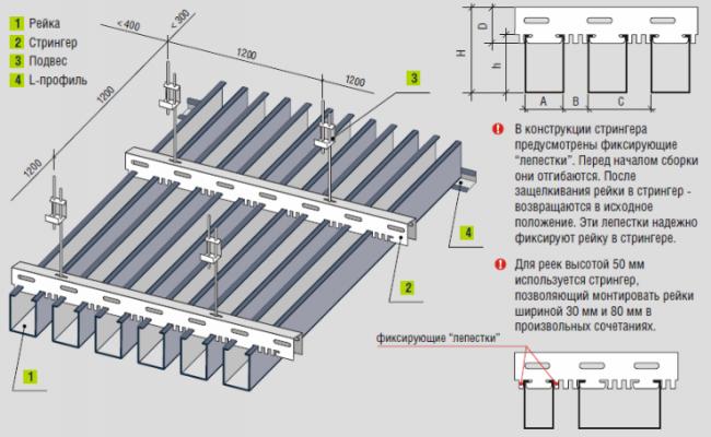 Конструкция реечных потолков Cesal (Скандинавский дизайн)