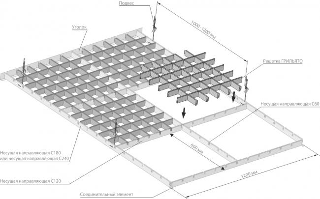 Схема монтажа потолка Грильято Стандарт
