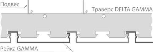 Схема крепления реечного потолка открытого типа GAMMA