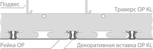 Схема крепления реечного потолка открытого типа ОР