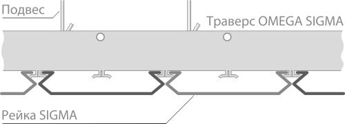 Схема крепления реечного потолка SIGMA