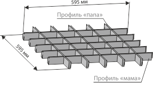 Решетка потолка Грильято NL 10